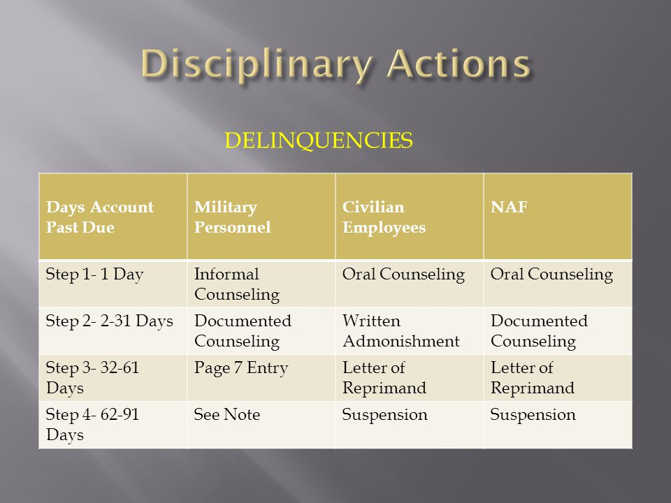 DELINQUENCIES Days Account Past Due Military Personnel Civilian Employees NAF Step 1- 1 DayInformal Counseling Oral Counseling Step 2- 2-31 DaysDocumented Counseling Written Admonishment Documented Counseling Step 3- 32-61 Days Page 7 EntryLetter of Reprimand Step 4- 62-91 Days See NoteSuspension