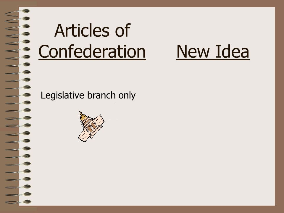 Articles of ConfederationNew Idea Legislative branch only