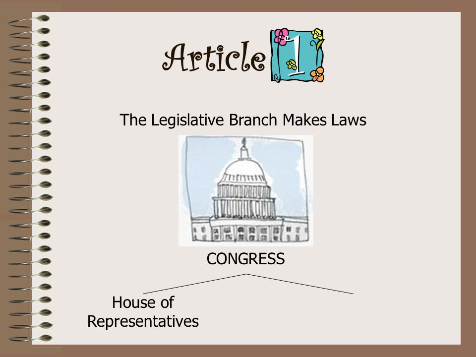Article The Legislative Branch Makes Laws CONGRESS House of Representatives