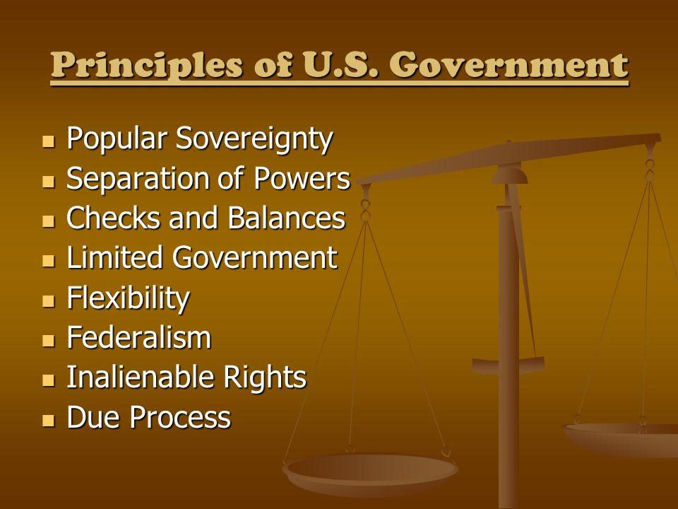 Principles of U.S. Government Popular Sovereignty Popular Sovereignty Separation of Powers Separation of Powers Checks and Balances Checks and Balance