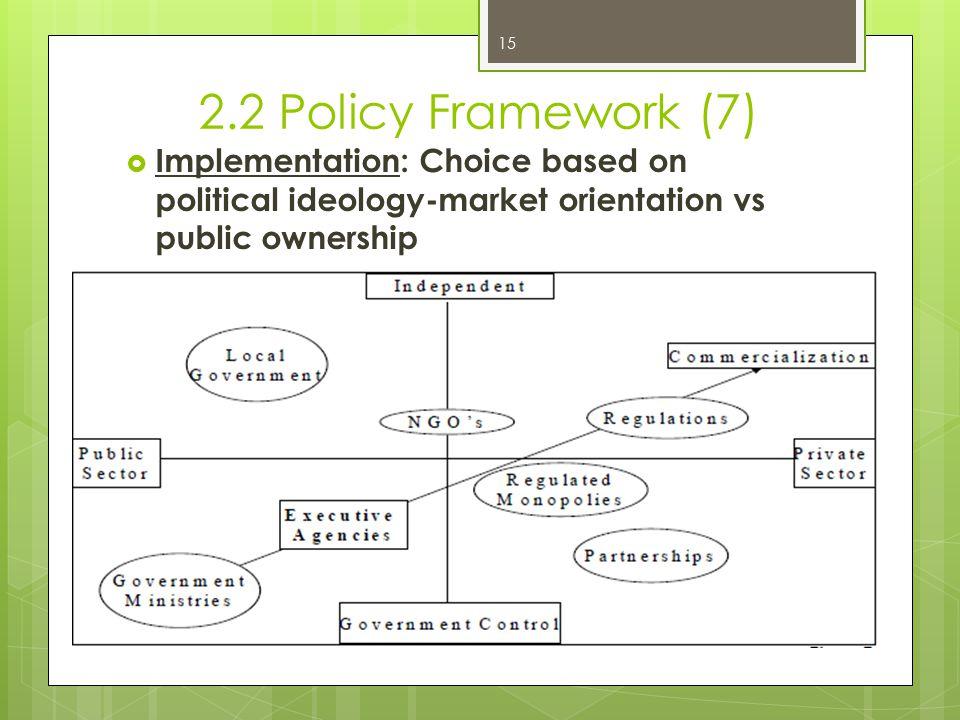 2.2 Policy Framework (7)  Implementation: Choice based on political ideology-market orientation vs public ownership 15