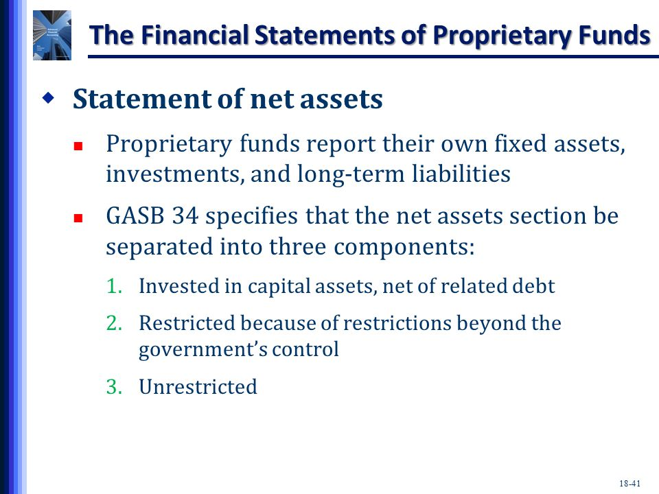 18-41 The Financial Statements of Proprietary Funds  Statement of net assets Proprietary funds report their own fixed assets, investments, and long-term liabilities GASB 34 specifies that the net assets section be separated into three components: 1.Invested in capital assets, net of related debt 2.Restricted because of restrictions beyond the government's control 3.Unrestricted