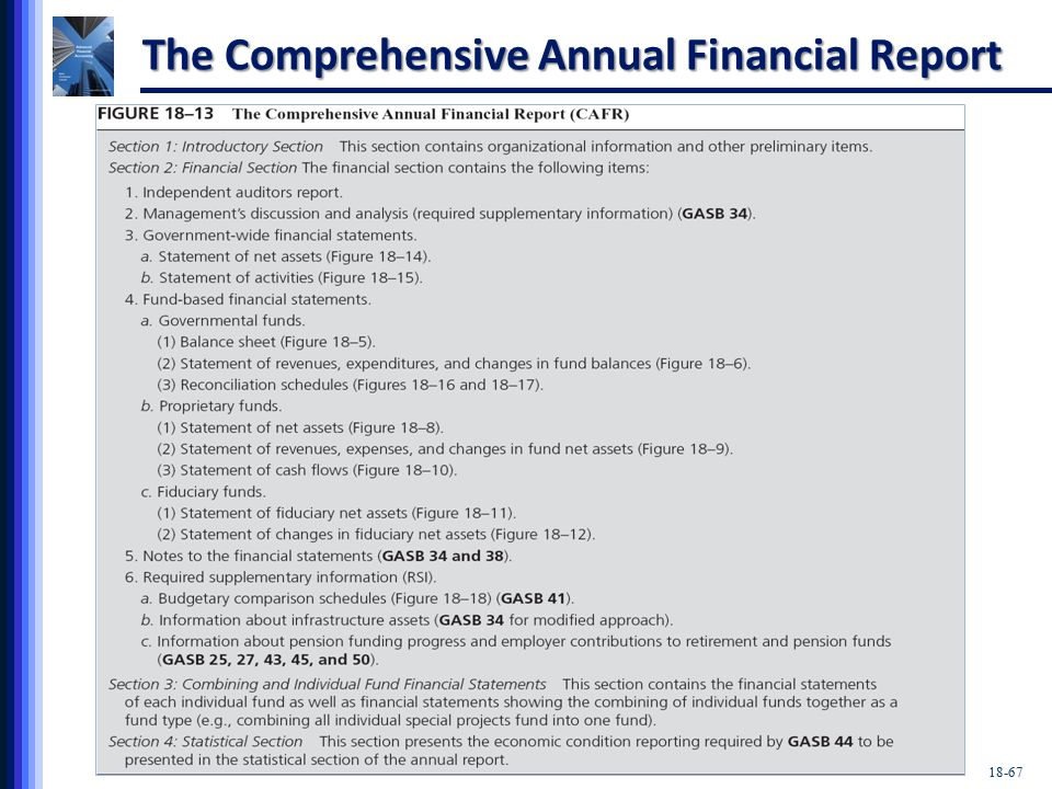 18-67 The Comprehensive Annual Financial Report