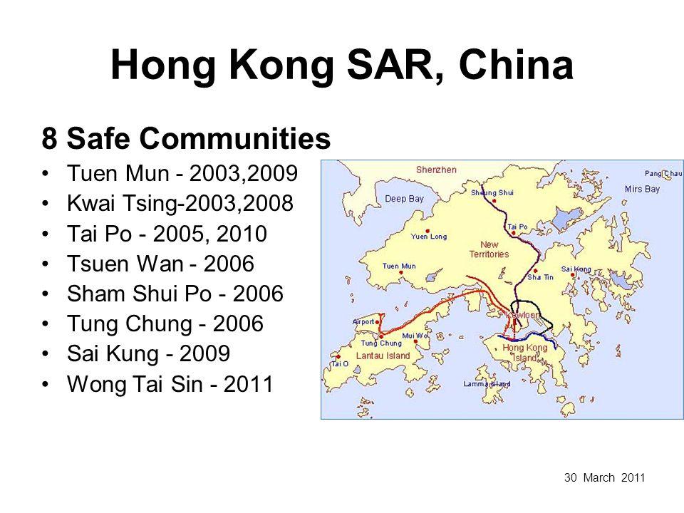 Hong Kong SAR, China 8 Safe Communities Tuen Mun - 2003,2009 Kwai Tsing-2003,2008 Tai Po - 2005, 2010 Tsuen Wan - 2006 Sham Shui Po - 2006 Tung Chung