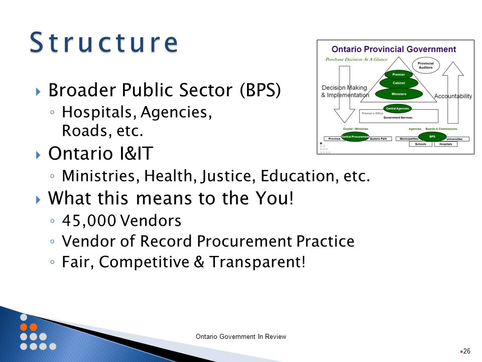 Ontario Government In Review  Broader Public Sector (BPS) ◦ Hospitals, Agencies, Roads, etc.