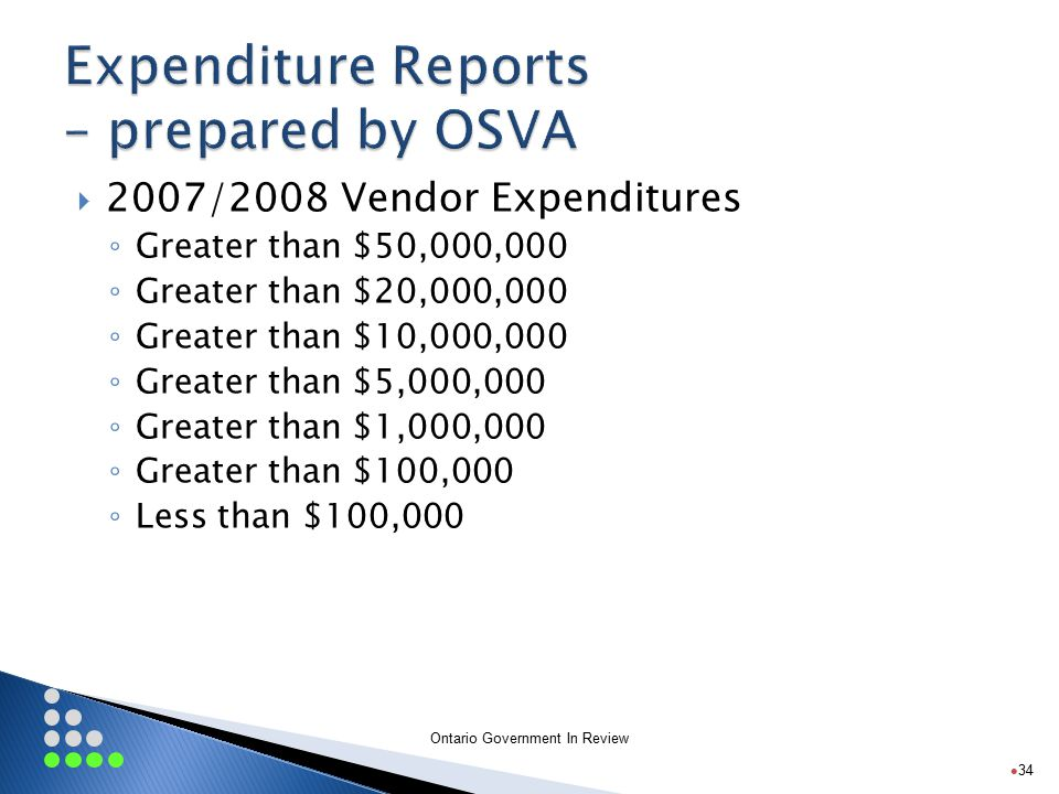 Ontario Government In Review  2007/2008 Vendor Expenditures ◦ Greater than $50,000,000 ◦ Greater than $20,000,000 ◦ Greater than $10,000,000 ◦ Greater than $5,000,000 ◦ Greater than $1,000,000 ◦ Greater than $100,000 ◦ Less than $100,000 34