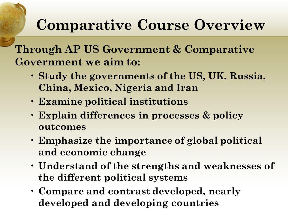 How is AP US different than AP Comp Govt.
