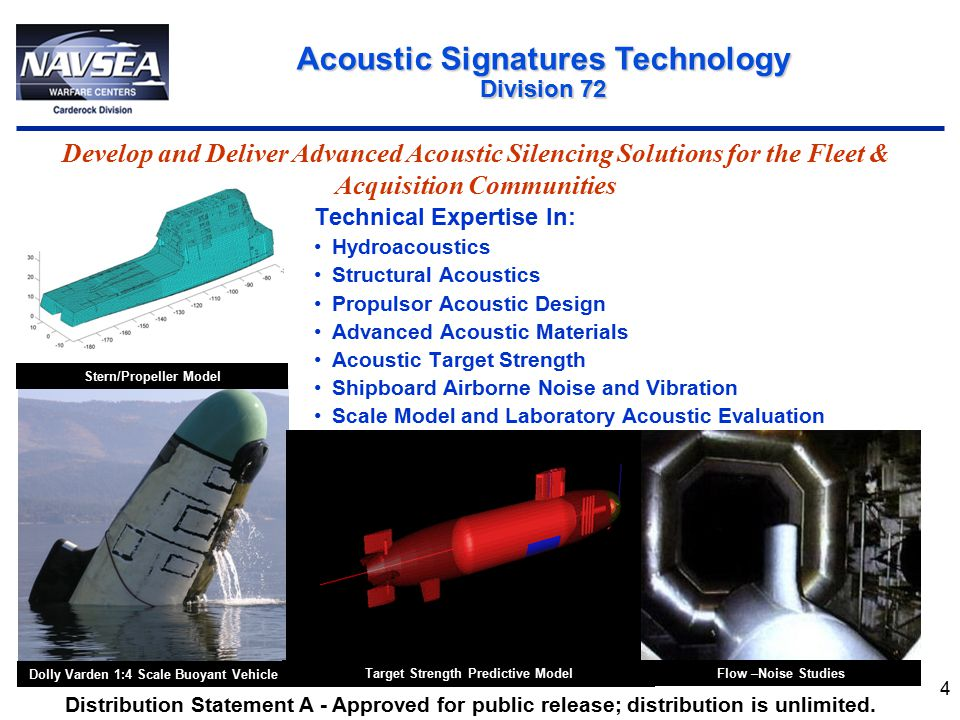 4 Technical Expertise In: Hydroacoustics Structural Acoustics Propulsor Acoustic Design Advanced Acoustic Materials Acoustic Target Strength Shipboard