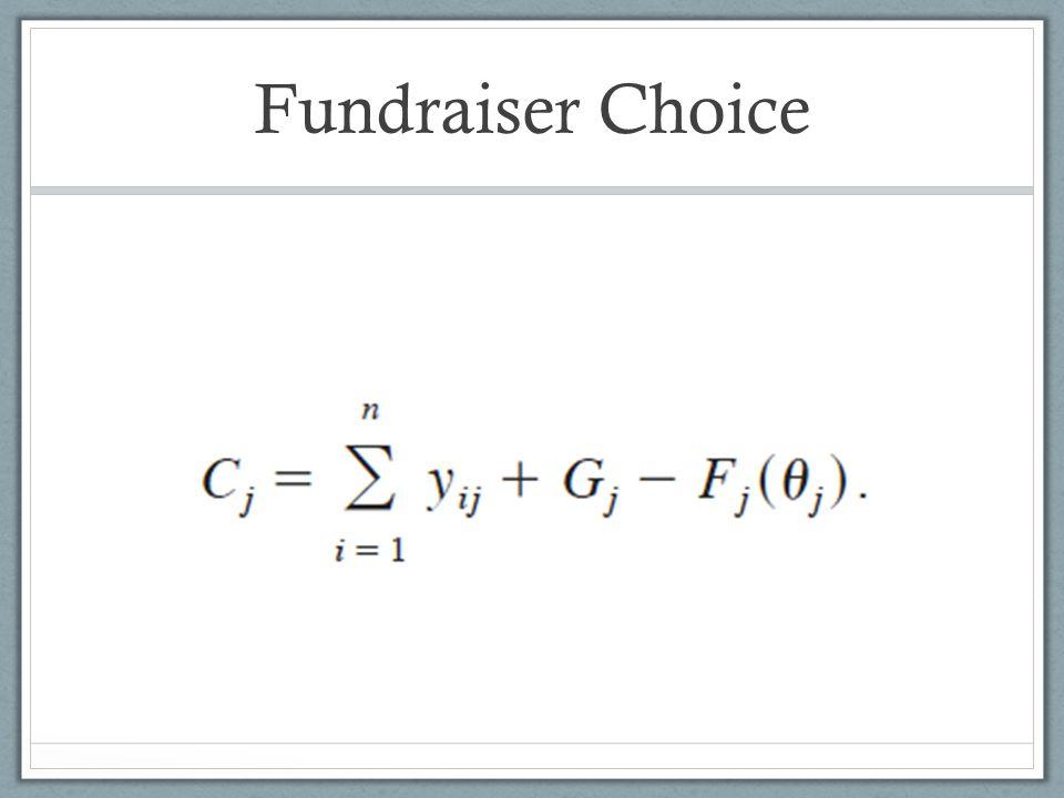 Fundraiser Choice