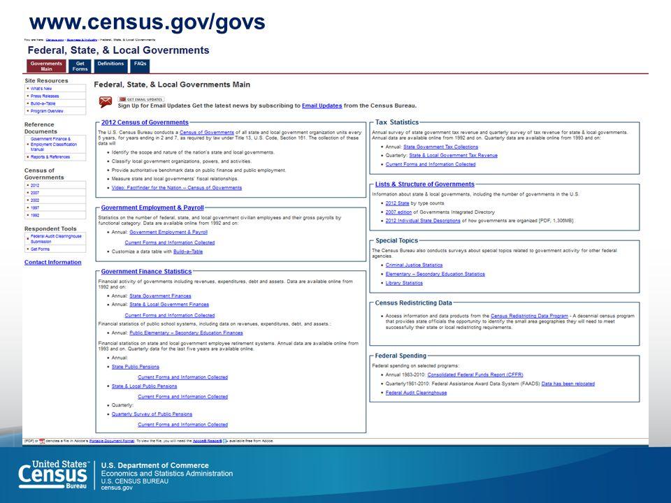 www.census.gov/govs