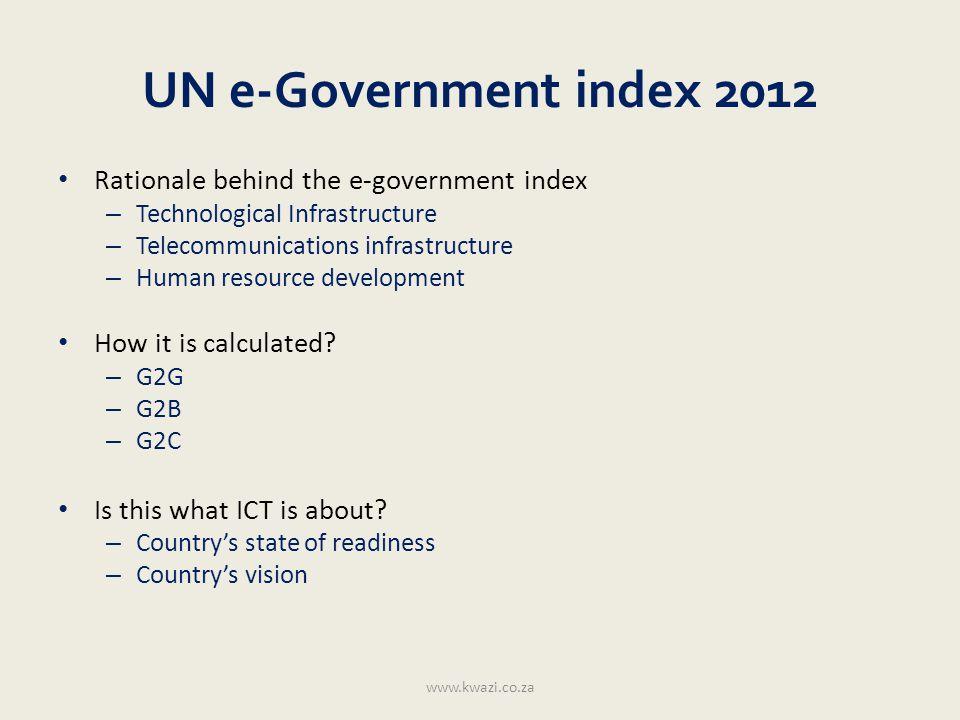 UN E-Government Index 2012 e-Development and e-Participation – Republic of Korea - 1 – Netherlands – 2 African Countries – Seychelles – 84, (In 2010 – 104) – Mauritius – 93, (In 2010 – 77) – SA – 101, (In 2010 – 97) – Tunisia – 103, (In 2010 – 66) Source – UN e-government survey 2012 www.kwazi.co.za