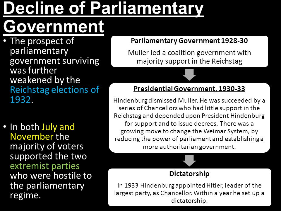 Decline of Parliamentary Government The prospect of parliamentary government surviving was further weakened by the Reichstag elections of 1932. In bot