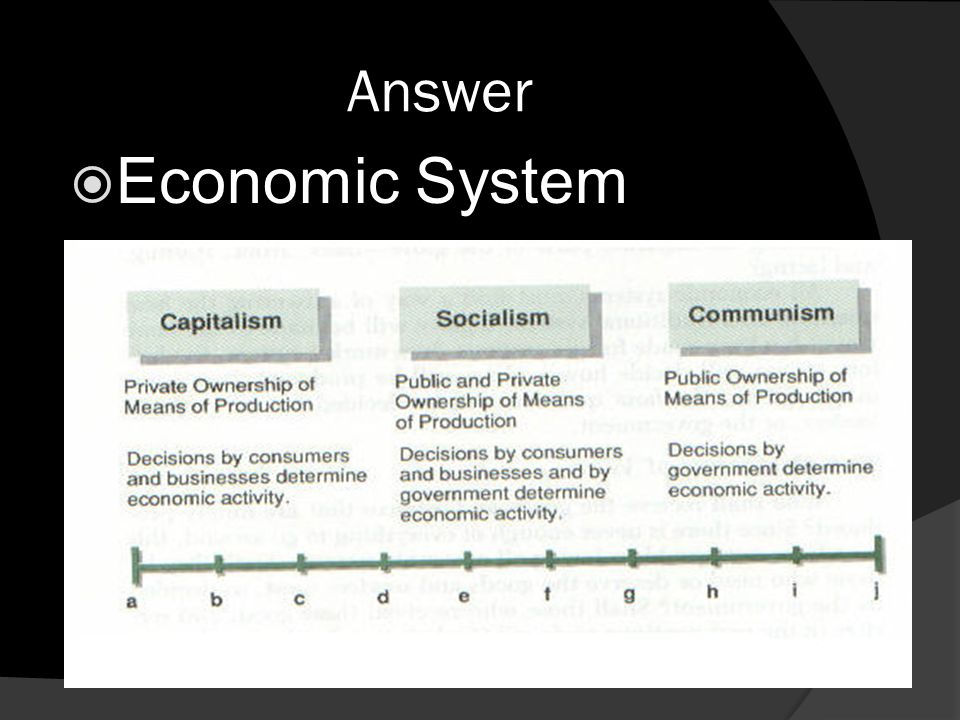 Answer  Economic System