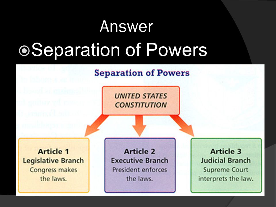 Answer  Separation of Powers