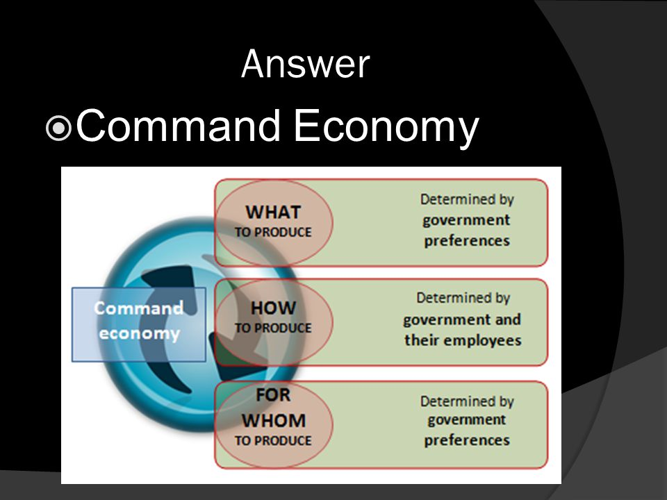 Answer  Command Economy