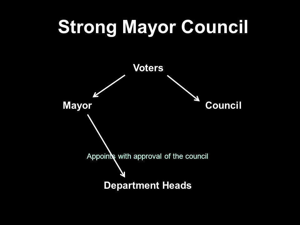 Forms of Municipal Government Strong Mayor Council Characteristics: -- Mayor is elected at large and has the power to hire and fire department heads -