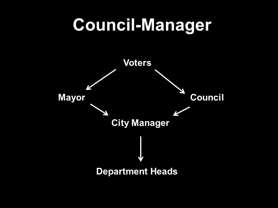 Forms of Municipal Government Council-Manager The city manager is professionally trained (MPA), earns a competitive salary, and serves at the pleasure