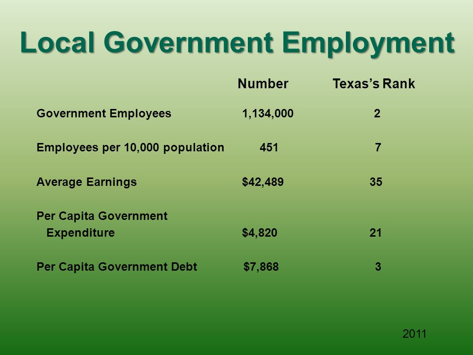 Municipal Finances Most city governments in Texas face a serious financial dilemma: they barely have enough money to provide basic services and must reject or shortchange new services Cities' two largest revenue sources, sales tax and property tax, are limited by state law – –Regressive taxes Texas cities are relying more heavily on fees – –Liquor licenses, water rates, and franchise fees for cable television providers