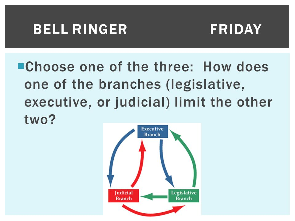  Choose one of the three: How does one of the branches (legislative, executive, or judicial) limit the other two? BELL RINGERFRIDAY