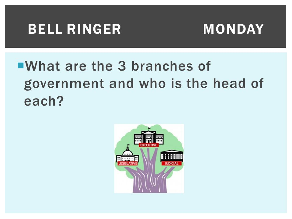  What are the 3 branches of government and who is the head of each? BELL RINGERMONDAY