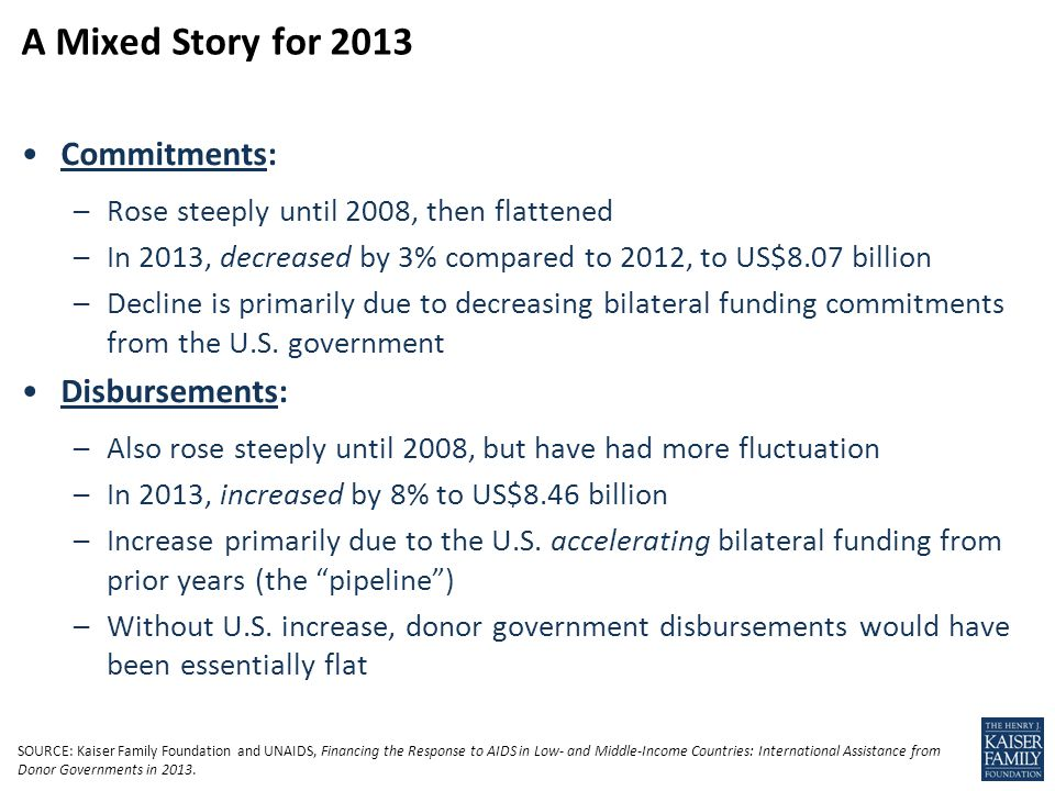International HIV Assistance from Donor Governments: Commitments & Disbursements, 2002-2013 US$ Billions Commitments (Enacted Amounts) Disbursements SOURCE: Kaiser Family Foundation and UNAIDS, Financing the Response to AIDS in Low- and Middle-Income Countries: International Assistance from Donor Governments in 2013.