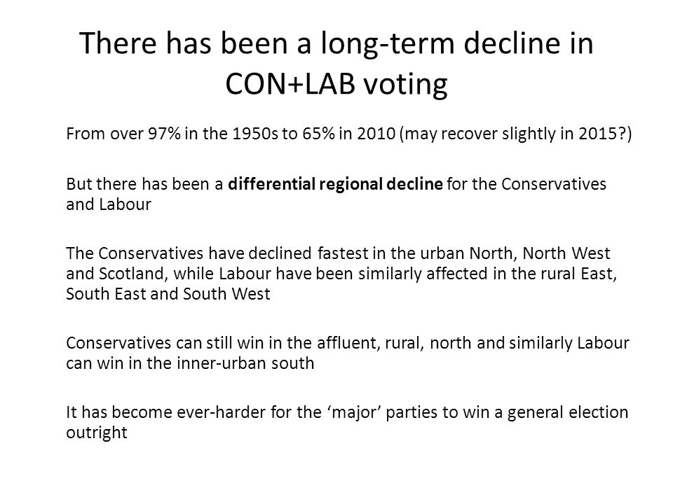 There has been a long-term decline in CON+LAB voting From over 97% in the 1950s to 65% in 2010 (may recover slightly in 2015 ) But there has been a differential regional decline for the Conservatives and Labour The Conservatives have declined fastest in the urban North, North West and Scotland, while Labour have been similarly affected in the rural East, South East and South West Conservatives can still win in the affluent, rural, north and similarly Labour can win in the inner-urban south It has become ever-harder for the 'major' parties to win a general election outright