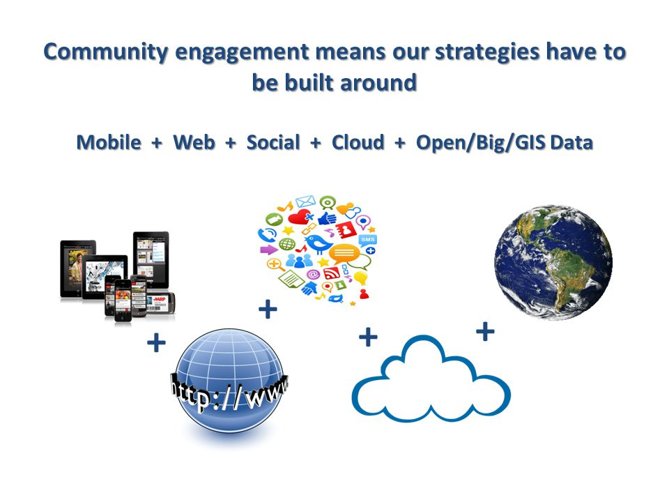 Community engagement means our strategies have to be built around Mobile + Web + Social + Cloud + Open/Big/GIS Data + + + +