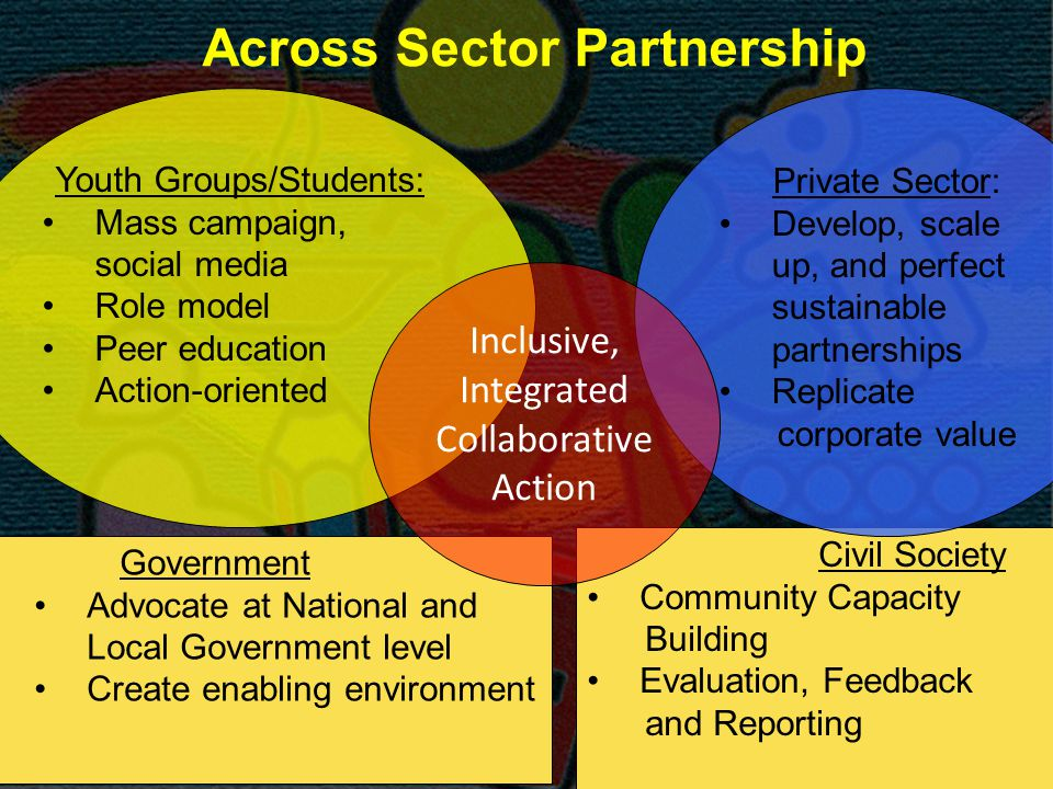 Government Advocate at National and Local Government level Create enabling environment Civil Society Community Capacity Building Evaluation, Feedback and Reporting Youth Groups/Students: Mass campaign, social media Role model Peer education Action-oriented Across Sector Partnership Private Sector: Develop, scale up, and perfect sustainable partnerships Replicate corporate value Inclusive, Integrated Collaborative Action