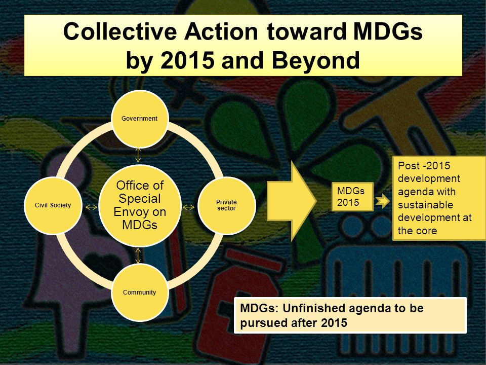 Collective Action toward MDGs by 2015 and Beyond Office of Special Envoy on MDGs Government Private sector CommunityCivil Society MDGs 2015 Post -2015 development agenda with sustainable development at the core MDGs: Unfinished agenda to be pursued after 2015