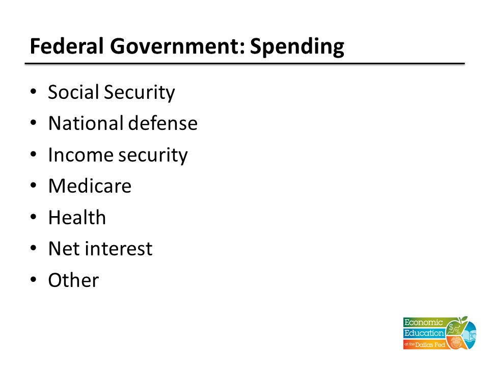 Federal Government: Spending Social Security National defense Income security Medicare Health Net interest Other