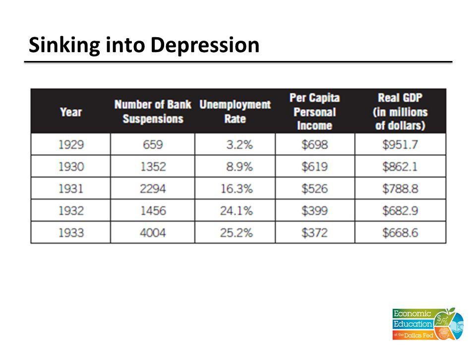 Sinking into Depression