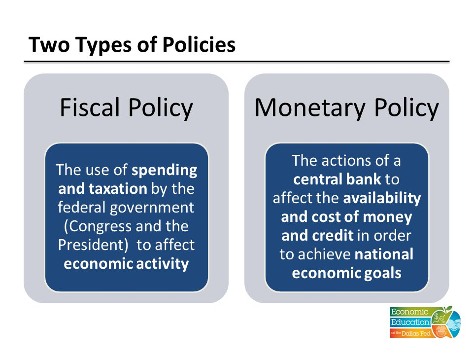 Two Types of Policies Fiscal Policy The use of spending and taxation by the federal government (Congress and the President) to affect economic activity Monetary Policy The actions of a central bank to affect the availability and cost of money and credit in order to achieve national economic goals
