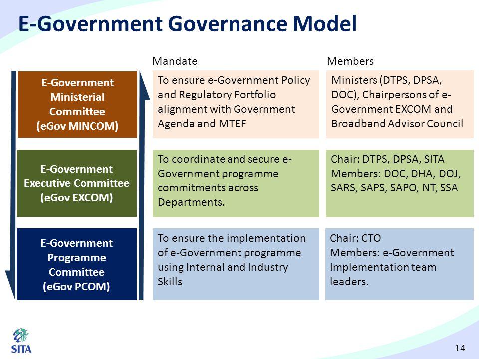14 E-Government Governance Model E-Government Ministerial Committee (eGov MINCOM) E-Government Executive Committee (eGov EXCOM) To ensure e-Government