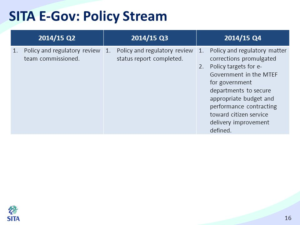 16 SITA E-Gov: Policy Stream 2014/15 Q22014/15 Q32014/15 Q4 1.Policy and regulatory review team commissioned. 1.Policy and regulatory review status re