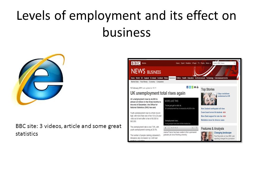 Levels of employment and its effect on business BBC site: 3 videos, article and some great statistics