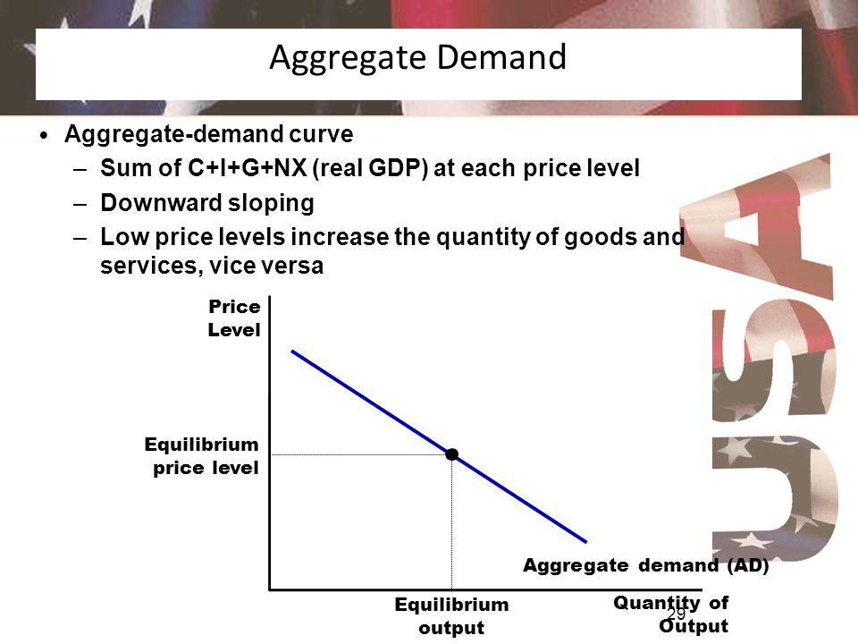 Why is the AD Curve Downward Sloping? 28 Wealth effect – consumers are wealthier, which stimulates the demand for consumption goods Interest rate effe