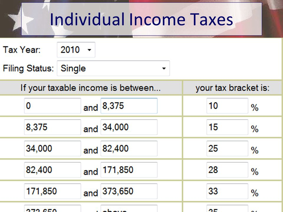 Taxable Income – A person's gross income minus exemptions and deductions Personal Exemptions – set amounts that you subtract from your gross income –0, 1, 2, 3, 4, 5, 6, etc.