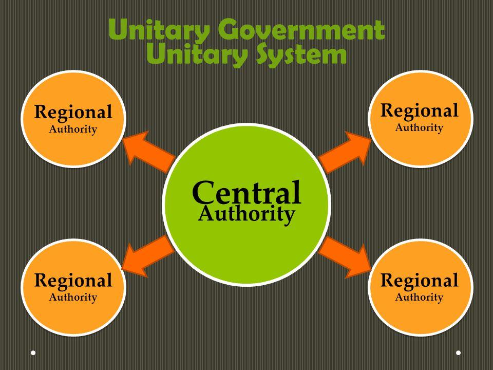 Regional Authority Central Authority Unitary Government Unitary System Regional Authority Regional Authority Regional Authority