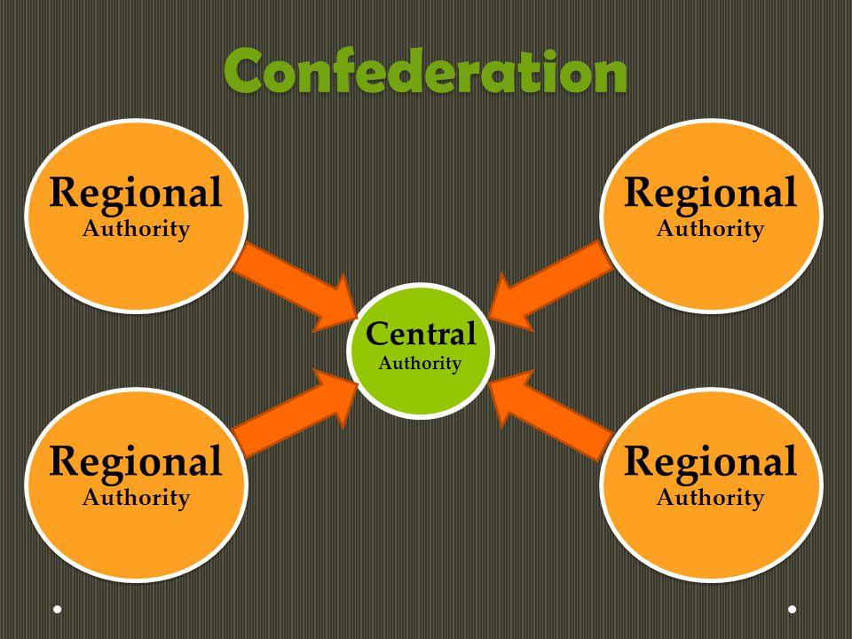 Confederation Regional Authority Regional Authority Regional Authority Regional Authority Central Authority