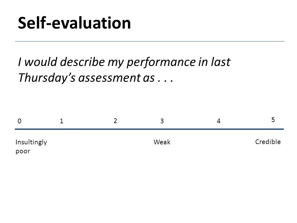 Self-evaluation I would describe my performance in last Thursday's assessment as...