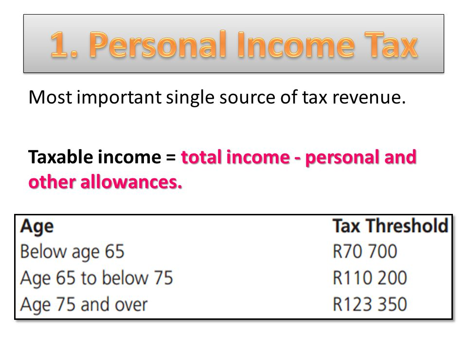Most important single source of tax revenue. total income - personal and other allowances.
