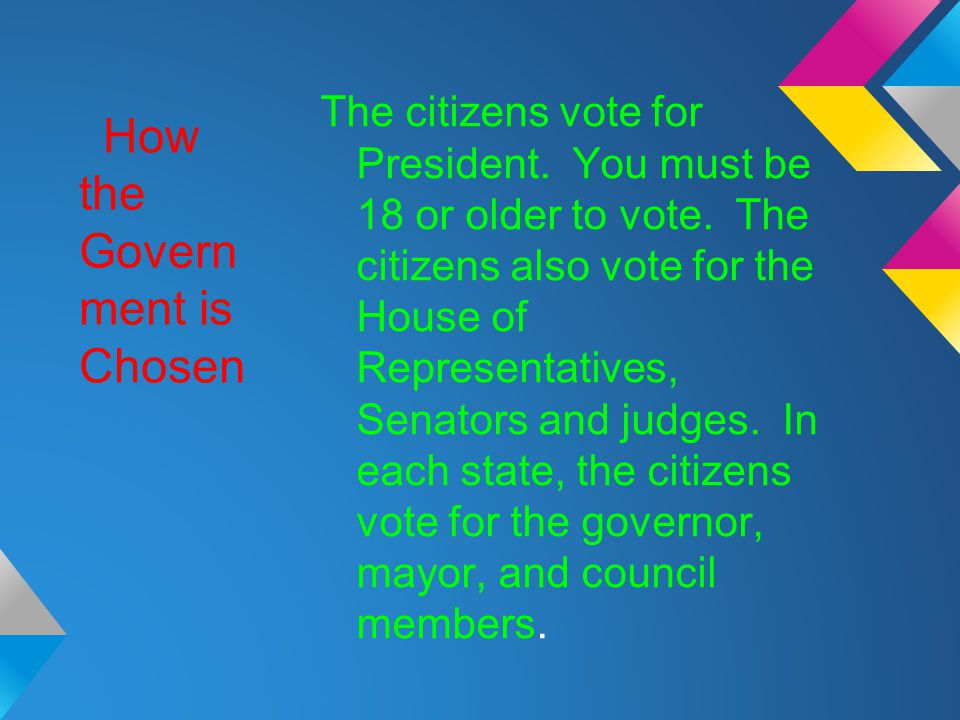How the Govern ment is Chosen The citizens vote for President. You must be 18 or older to vote. The citizens also vote for the House of Representative