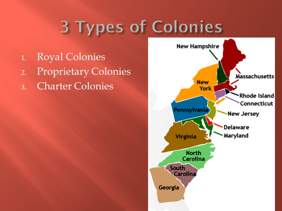 1. Royal Colonies 2. Proprietary Colonies 3. Charter Colonies