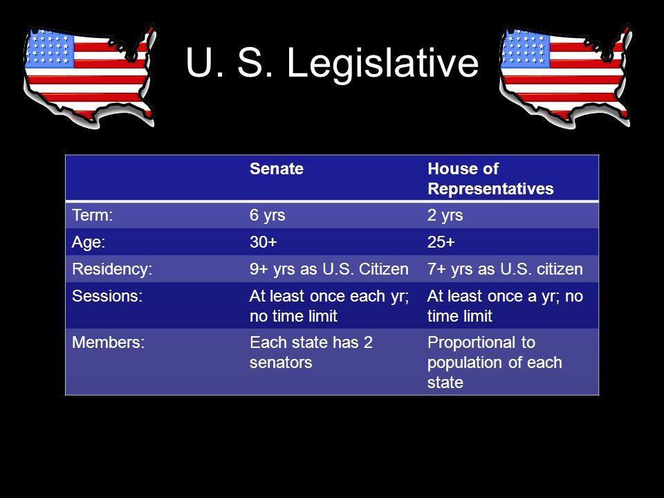 U. S. Legislative