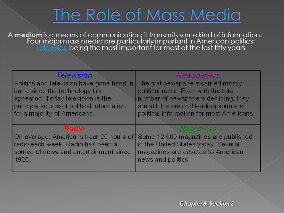 A medium is a means of communication; it transmits some kind of information. Four major mass media are particularly important in American politics: Te