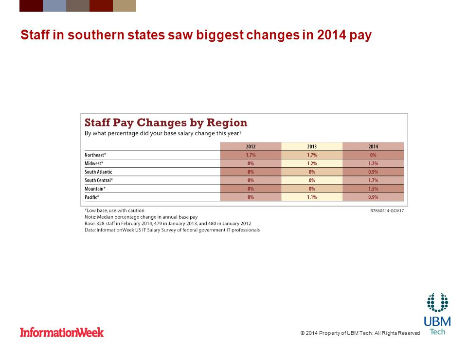 Staff in southern states saw biggest changes in 2014 pay © 2014 Property of UBM Tech; All Rights Reserved