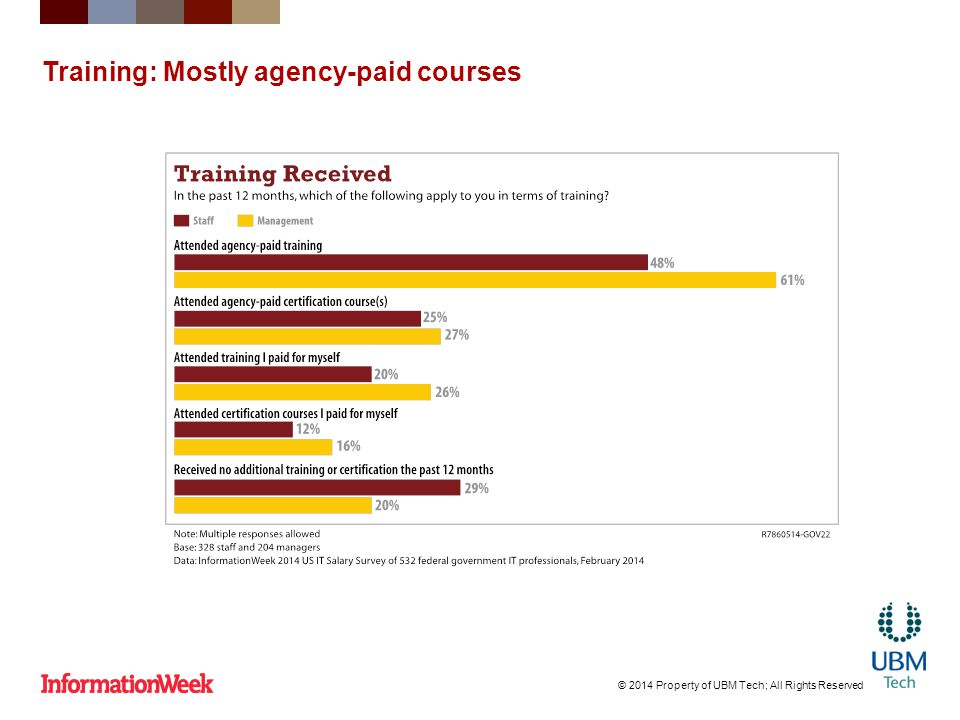 Training: Mostly agency-paid courses © 2014 Property of UBM Tech; All Rights Reserved