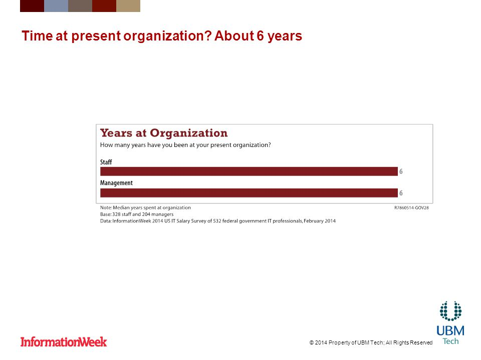 Time at present organization? About 6 years © 2014 Property of UBM Tech; All Rights Reserved