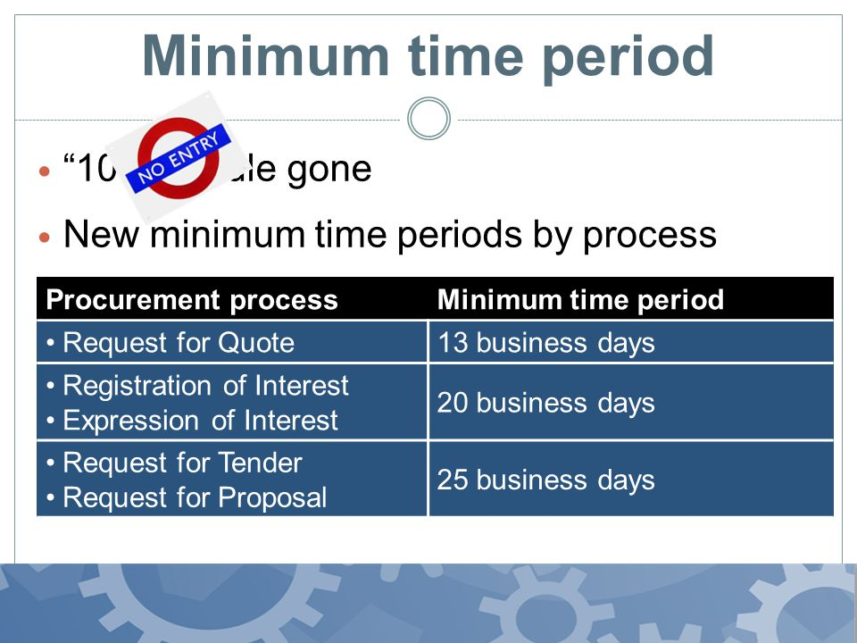 Minimum time period 10 day rule gone New minimum time periods by process Procurement processMinimum time period Request for Quote13 business days Registration of Interest Expression of Interest 20 business days Request for Tender Request for Proposal 25 business days