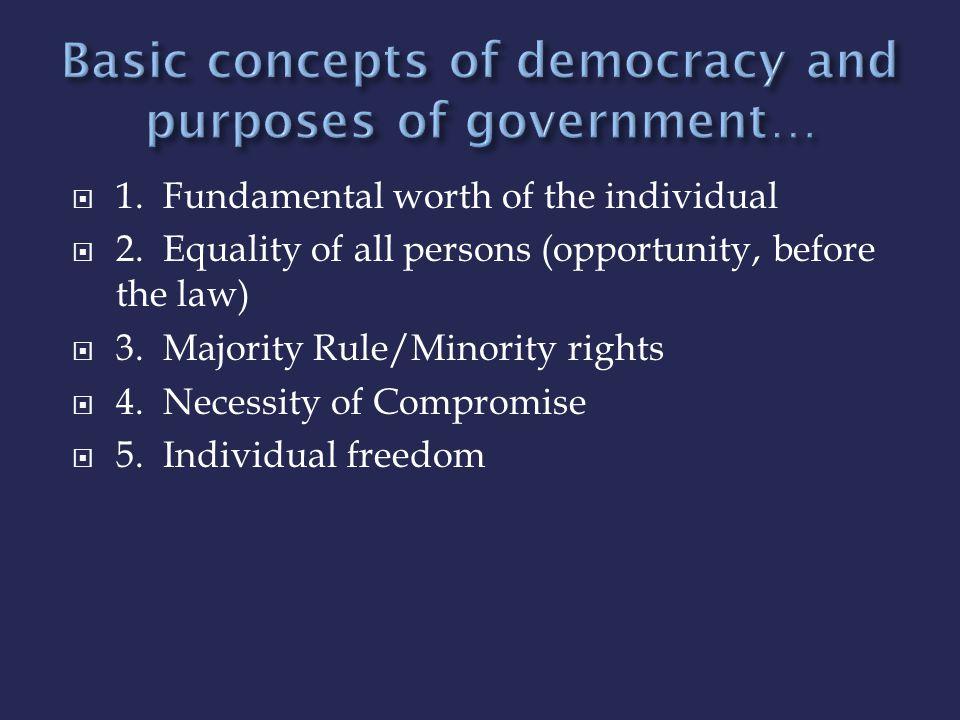  Majoritarian theory  Elitist theory  Pluralist theory  Bureaucratic theory